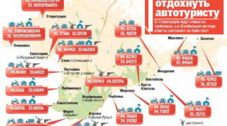 Сколько стоит отдых в Крыму для автотуристов