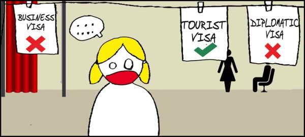 Туристическая виза и ее получение