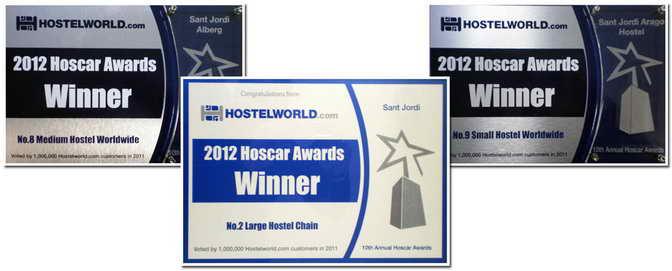Хостелы Премия Hoscar