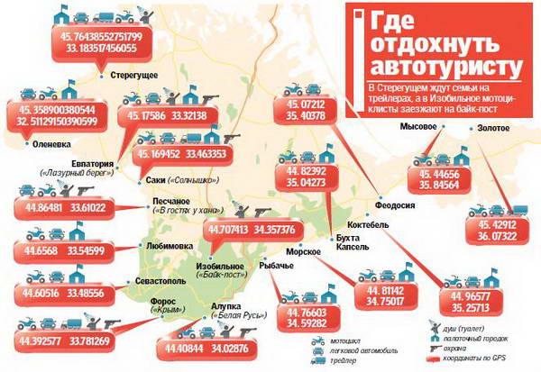 Координаты GPS автокемпингов Крыма