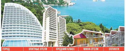Сколько стоит отдых в гостиницах Крыма